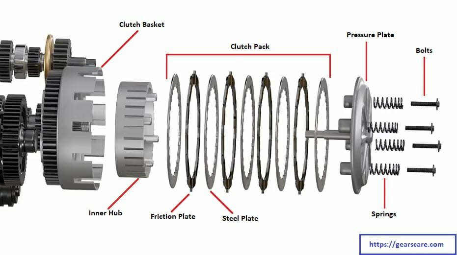 how a motorcycle clutch work